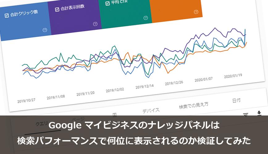 Googleマイビジネスのナレッジパネルは検索パフォーマンスで何位に表示されるか検証してみた