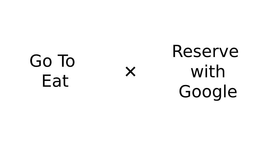 Go To EatキャンペーンとGoogle で予約のポイント付与について